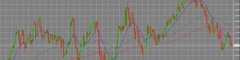 economic indicators finance